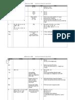 Yr+10+Practice+Paper+Non-Calc+Mark Scheme (1)