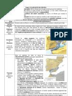 1. El relieve de España I