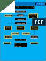 Cronograma de Gestion Escuela Herminia Pérez