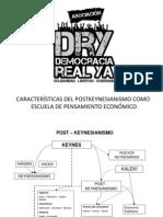 Asociación DRY - Características generales del Postkeynesianismo
