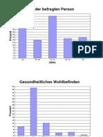 Grafiken_Meinungsumfrage