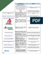 Catalogo Empresarial Nuevo
