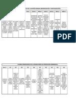 Cronologia Historia Del Derecho (1)