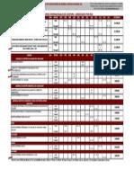 Cronograma de Cursos 2013_1