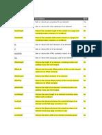 SOME Properties CSS