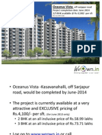 Oceanus Vista,Off Sarjapur Road,Bangalore east