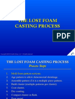 Lost Foam Cast Procemss
