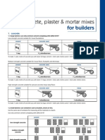 Concrete, Mortar and Plaster