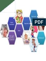 Clinica Peritonitis
