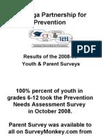 Saratoga Partnership for Prevention 2008-09 drug use survey results