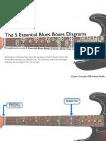 5 Essential Blues Boxes Diagrams