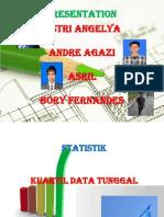 Presentation ACIII