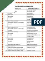 Senarai Buku Rujukan Guru