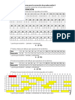E3 Tabla de especificaciones para la corrección de prueba evalúa 3