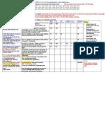 IV Fluid Chart
