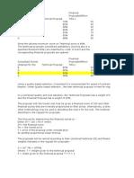 Review Questions for Procurement Management