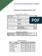Resumo Geral Campeonato Tocantinense Chevrolet 2013