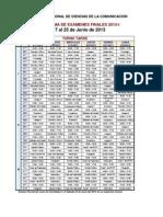 Rol exámenes finales 2013-l Ciencias de la Comunicación