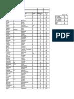 Updated Averages_June 6
