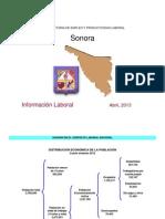 Perfil Sonora
