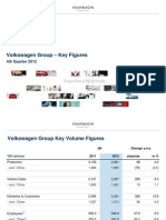 VW Group. Q4 Analysis