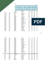 Gradul de Colectare in Perioada 2008-2011 v2 Site