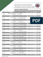 Tabela Campeonatno Municipal Atualizada