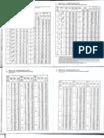 Tubos - normatização - anso B 36.10 e 36.19