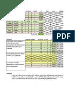 Aggregated Data 1-18-11