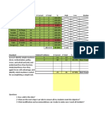 Aggregated Data 2-15-13