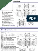 Hydraulic system (Control valve).pdf