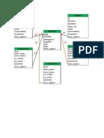 entidad_relacion_evaluacion