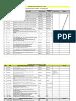 Standard Publication List ALL VESSELS