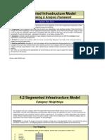 4.2 Segmented Infrastructure Model