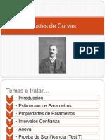 Ajustes de CurvasFF