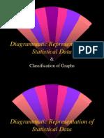 Graph Presentation 2010