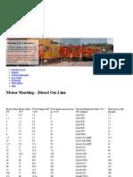 Motor Starting Online _ SLD Generators