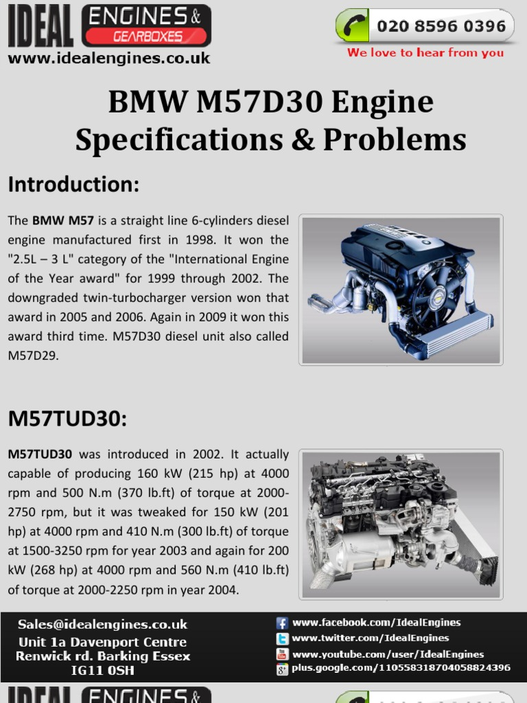 Bmw m57d30 engine bmw automotive industry malvernweather Image collections