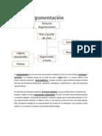 Apuntes_argumentación