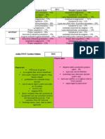 Analiza SWOT Carrefour Orhideea