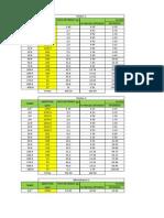 Analisis Granulometrico OP 2