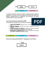 6595320 Los 4 Errores de La Secuencia MM