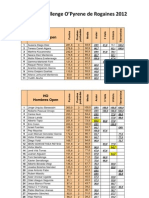 Ranking O'Pyrene Rogaine 2012