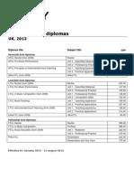 UK Diploma Fees 2013