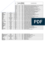 Classement Entreprises Pfj - Tableau Complet