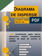Tiriboi C.-d. de Dispersie