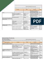 02 - Objetivos Especificos y Actividades2