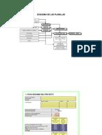 Ficha 5.3 Montero Modelo de Planillas para evaluación de proyectos