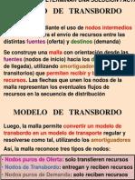 Modelo de Transbordo