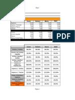 Copia de RazonesFinancieras